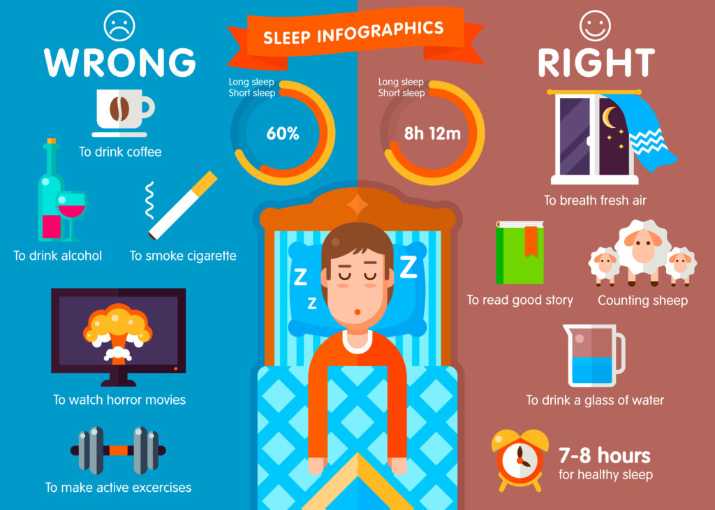 How Sleep Works: A Complete Guide